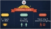 Mumbai Police shares perfect recipe to keep you safe during Covid crisis. New post
