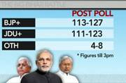 India Today-Cicero poll survey: Initial projections of #BiharBattle