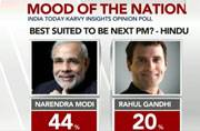 Mood of the Nation: Who is best suited to be India's next PM?