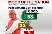 Mood of the Nation: How has PM Modi performed so far?