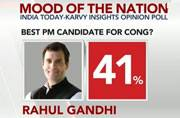 Mood of the Nation: Who is Congress's best option to upsurge Modi?