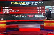 In Punjab, Congress leads, AAP close second