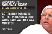 Investigations show substantial evidence against Lalu Yadav in IRCTC hotel scam