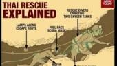 Breakdown of Chiang Rai cave rescue mission