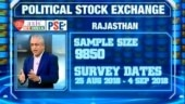 Political Stock Exchange: 48% voters want change of guard in Rajasthan