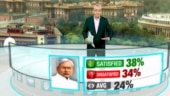 Political Stock Exchange: Just 38 per cent respondents satisfied with Nitish govt's performance