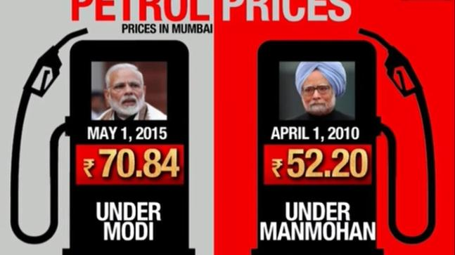 Petrol, diesel prices continue to rise for 10th day in a row