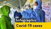 Infographic: Indian cities with most active coronavirus cases
