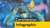 How coronavirus is spreading in India | Infographics