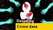 Decoding crime data on intersection between caste, rape and poverty