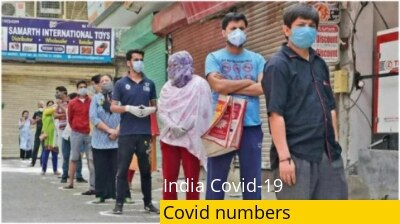 India records over 67,000 new Covid-19 cases, active caseload lowest in 71 days