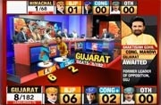 Gujarat assembly election results 2017: Watch live coverage on IndiaToday TV