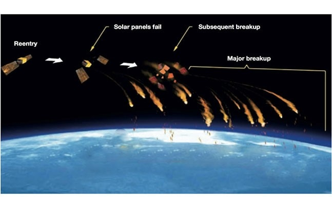 China's uncontrolled toxic satellite Tiangong-1 is likely ...
