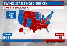 us presidential election 2012