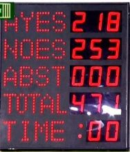 FDI vote in Lok Sabha