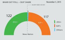 News Nation exit poll