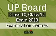 UP Board Class 10, Class 12 Exam 2018: Check out examination centres here