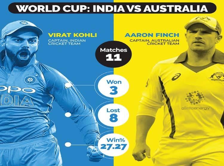 india-vs-australia_060919122136.jpg