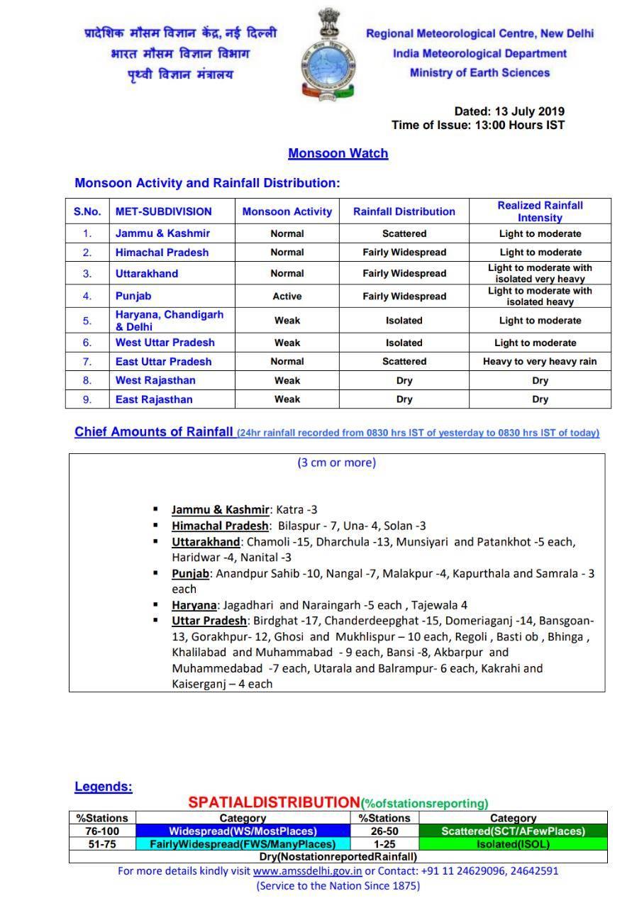 3f43_monsoon-delhi1480442544179770275_071419104624.jpg