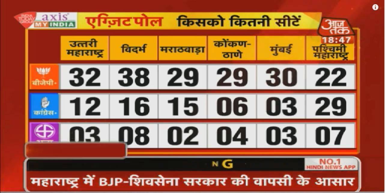 maharashtra-election_102119064927.jpg