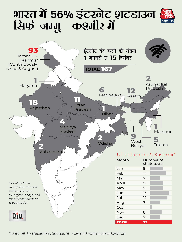 internet-shutdown-gfx-hindi_121819033929.jpg