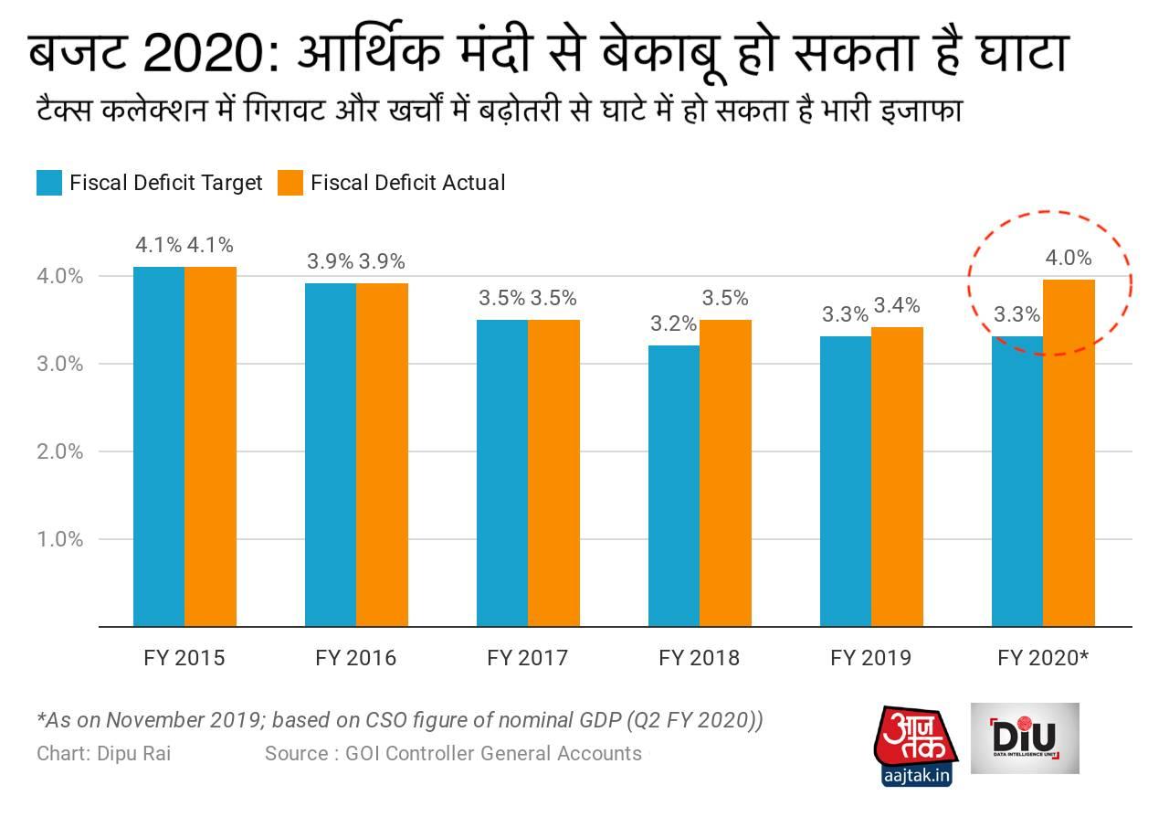 budget-graph1-copy_011720031820.jpg
