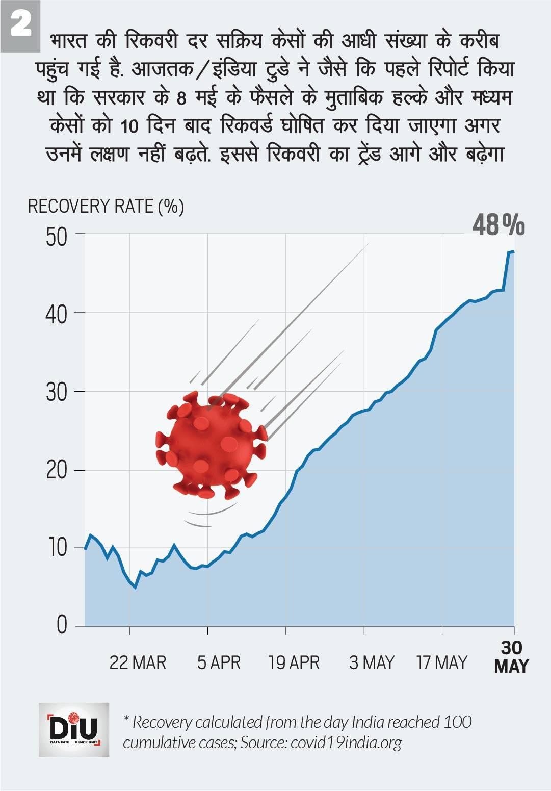 31may-recovering-from-covid-hindi-02_060120111538.jpg