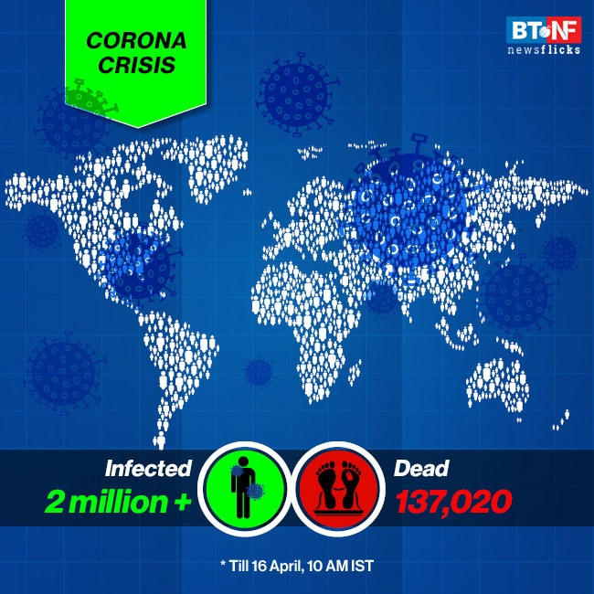 If The World Wasn't In Lockdown, Corona Could Infect