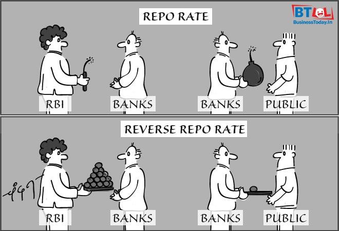 Repo rate explanation