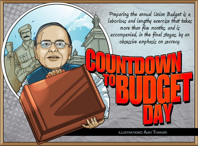 Business Today brings you the step-by-step detail of how governments in India prepare the Union Budget each financial year.