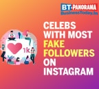 Top 10 global celebrities with the highest number of fake followers