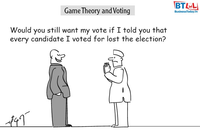 Game Theory and Voting Cartoon