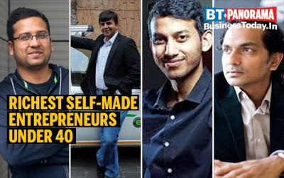 India's self-made entrepreneurs under 40 become wealthier