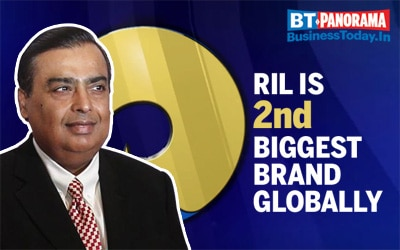 Reliance Industries second only to Apple, on biggest global brands list