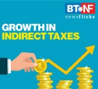 Net indirect tax receipts rise by 12.3% in FY21