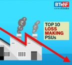 Here are the top 10 loss making PSUs