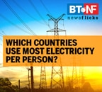 India ranks 104th in per capita electricity consumption