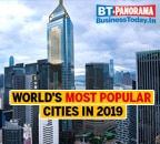 World's most visited city destinations in the year 2019