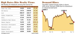 High Rates Bite Realty Firms