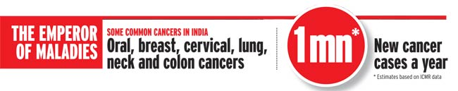 Millions Of Indians Are Grappling With The Costs Of Cancer Treatment