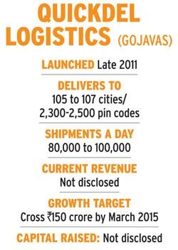 Abour Quickdel Logistics