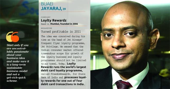 Loylty Rewardz