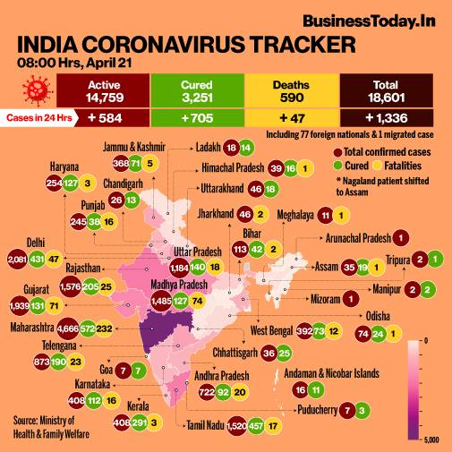 INDIA CORONAVIRUS TRACKER: BusinessToday.In brings you a daily tracker as coronavirus cases continue to spread. Here is the state-wise data on total cases, fatalities and recoveries in one comprehensive graphic