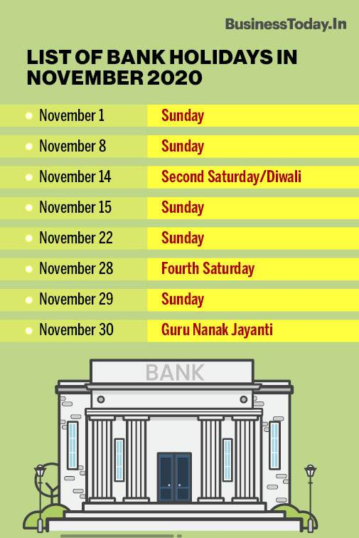Bank Holidays In November 2020 Check Full List Here