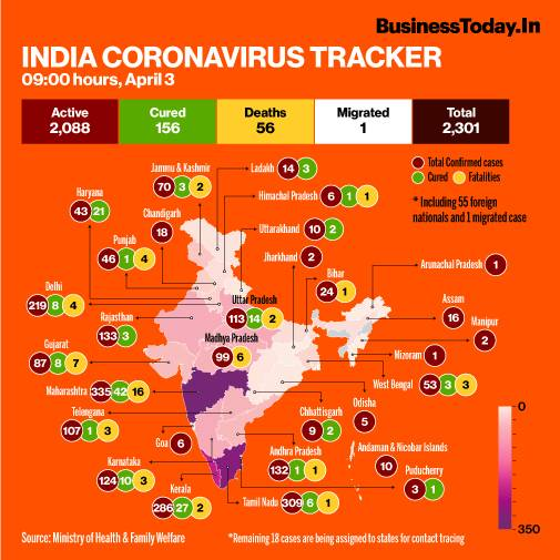 Coronavirus in Rajasthan: WHO team to visit Tonk district