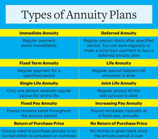 Does an Annuity Plan Work for You?- Business News