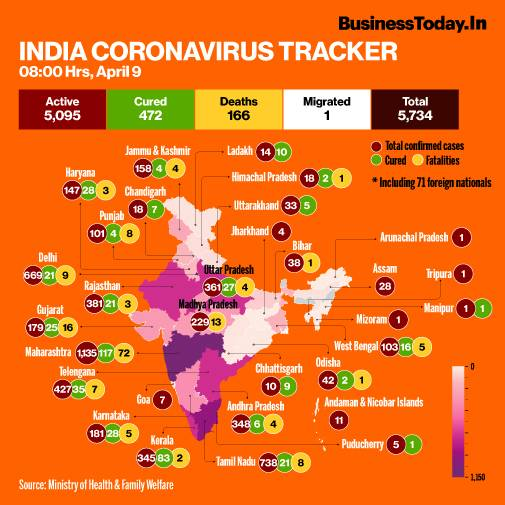 Coronavirus In India Highlights Ventilators Masks Ppes Tests Kits Exempted From Customs Duty