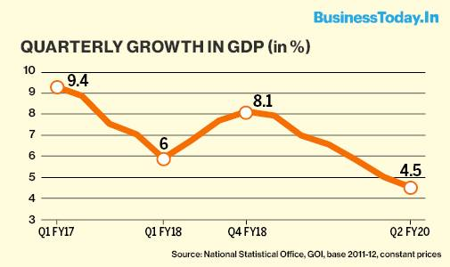 Down but not out: India looks beyond the crisis to a period of transition