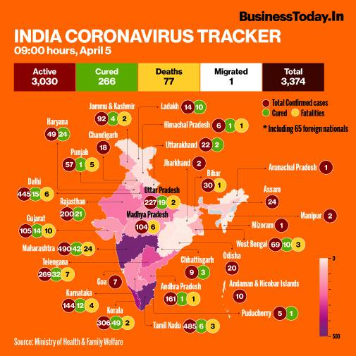 Coronavirus Highlights India Lights Diyas Candles During 9 Min Light Out To Fight Covid 19