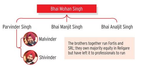 Bhai Mohan Singh